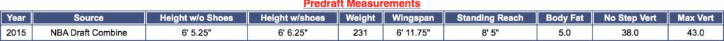 Simba's measurements